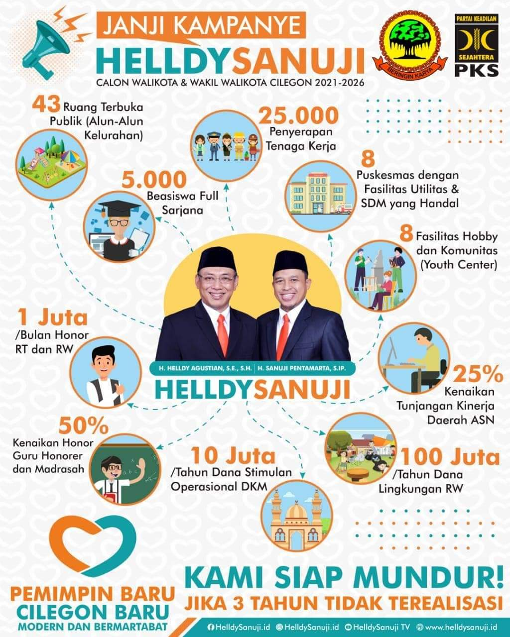 Helldy-Sanuji
